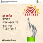32 crore Aadhaar numbers linked with Voter IDs, says CEC. We ask HOW?
